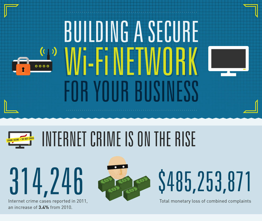 Internet Crime on the Rise
