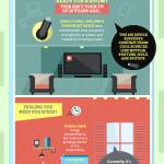The-Google-Smart-Home-ForRent.com-Homes.com_1[1]