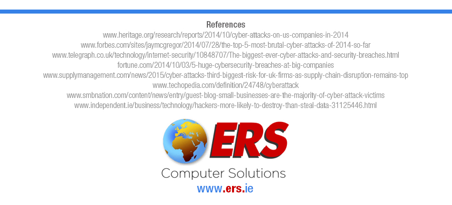 ERS - Cyber Crime Infographic
