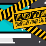 Most Destructive Computer Virus of All Time