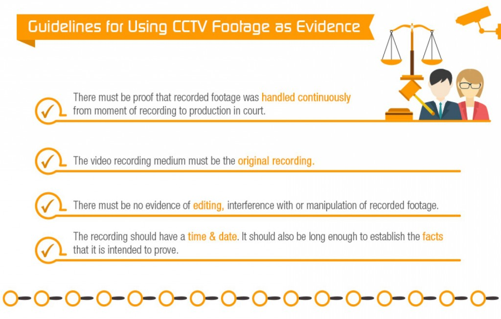 Guidelines for Using CCTV Footage as Evidence There must be proof that recorded footage was handled continuously from moment of recording to production in court. The video recording medium must be the original recording. There must be no evidence of editing, interference with or manipulation of recorded footage. The recording should have a time & date. It should also be long enough to establish the facts that it is intended to prove.