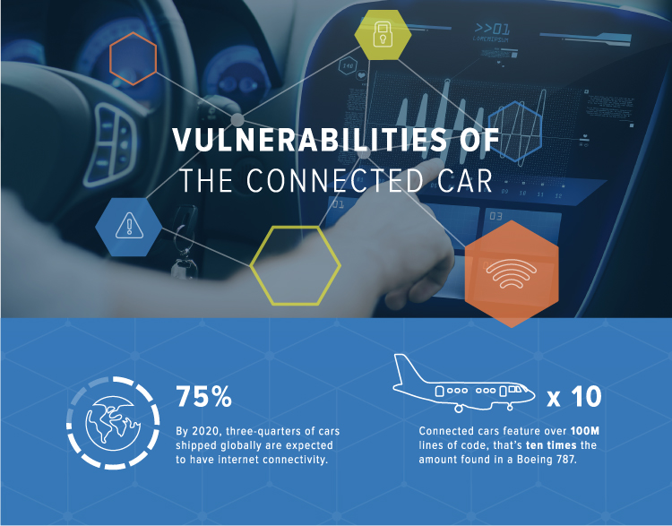 connected-car1