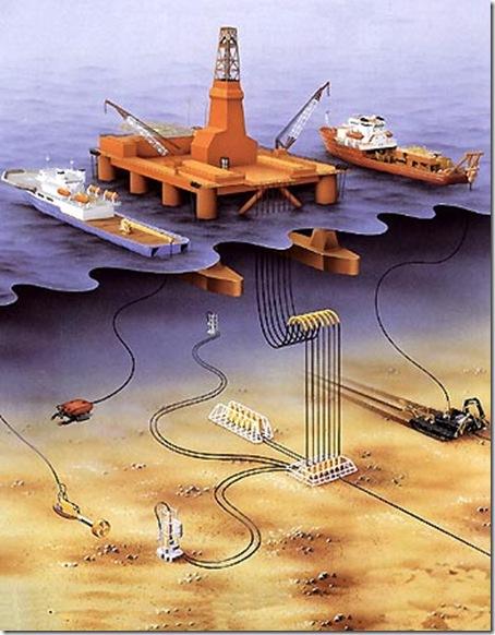 Undersea Internet Cabling