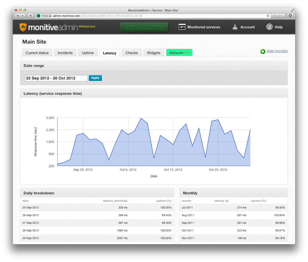 monitive monitoring latency1 1024x871 - Website Monitoring