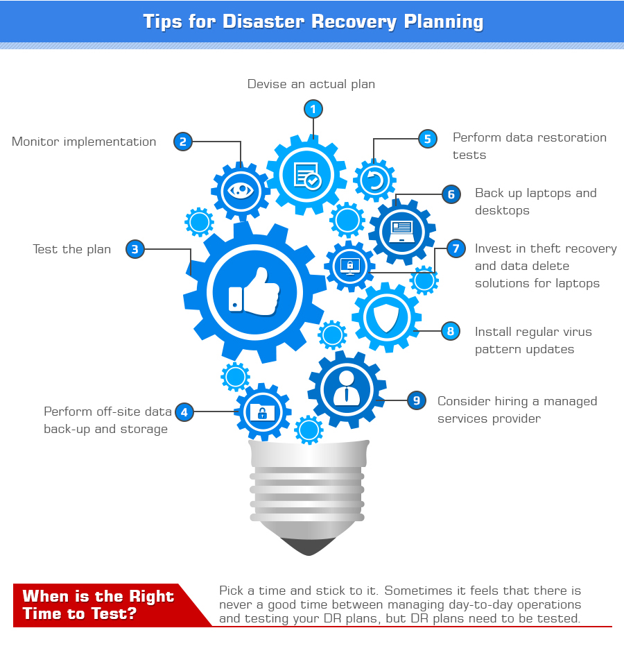 Disaster Recovery Plan Template