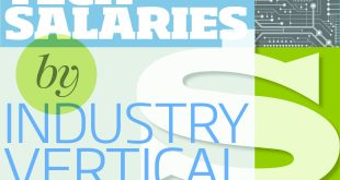 intro title 100589611 orig 310x165 - Which Industry Should You Be Doing IT In?