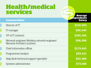 tech salaries vertical industry4 100589615 orig 300x225 - Which industry should you be doing IT in?