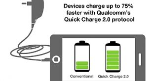 chargingx600 310x165 - How to Charge your Phone 75% Faster!