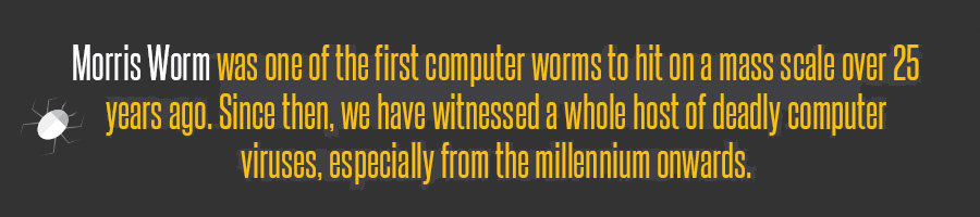 Most Destructive Computer Virus of All Time: Morris Worm, one of the first computer worms to hit on a mass scale 25 years ago.