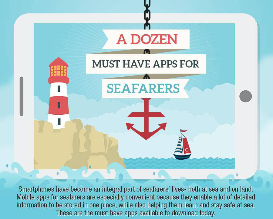 sea apps1 - Maritime Information Technology: Must Have Apps for People at Sea.