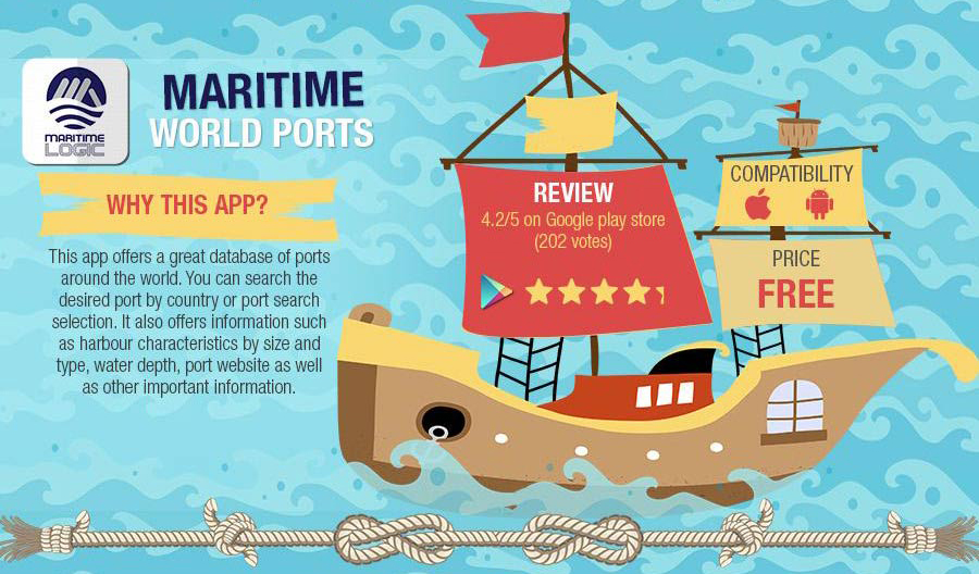 sea apps5 2 - Maritime Information Technology: Must Have Apps for People at Sea.