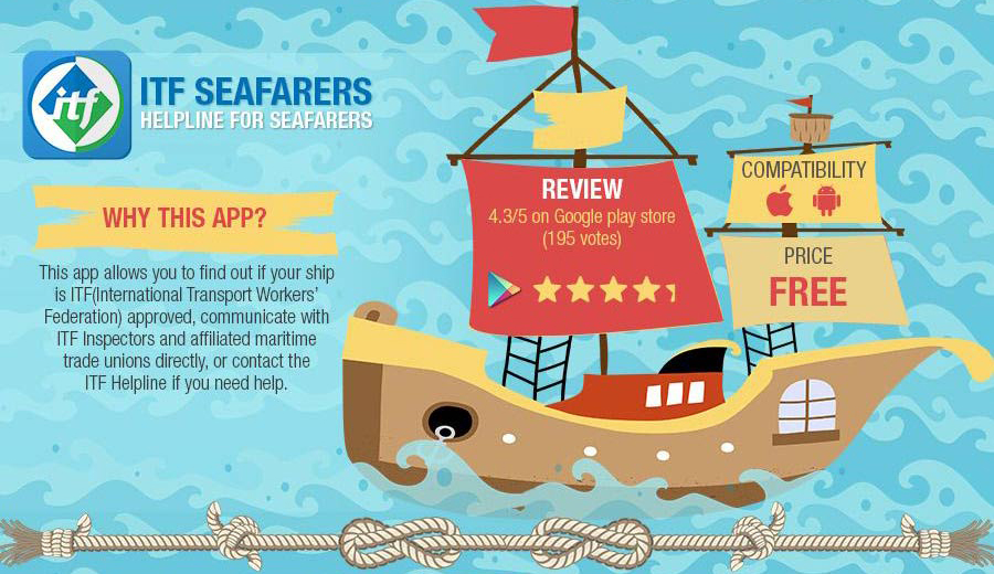 sea apps5 4 - Maritime Information Technology: Must Have Apps for People at Sea.