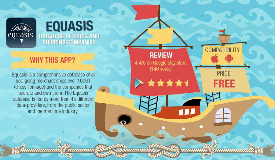 sea apps6 - Maritime Information Technology: Must Have Apps for People at Sea.