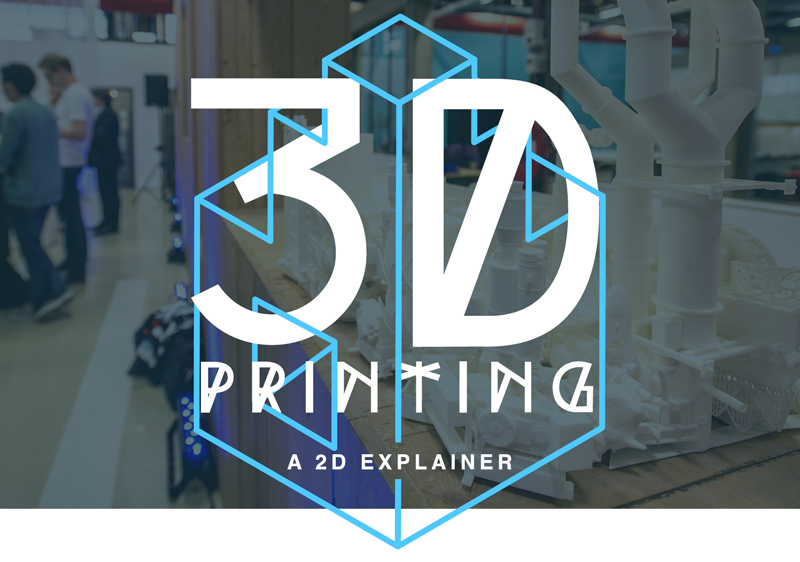3dprinting2 - 3D Printing Technologies and Uses