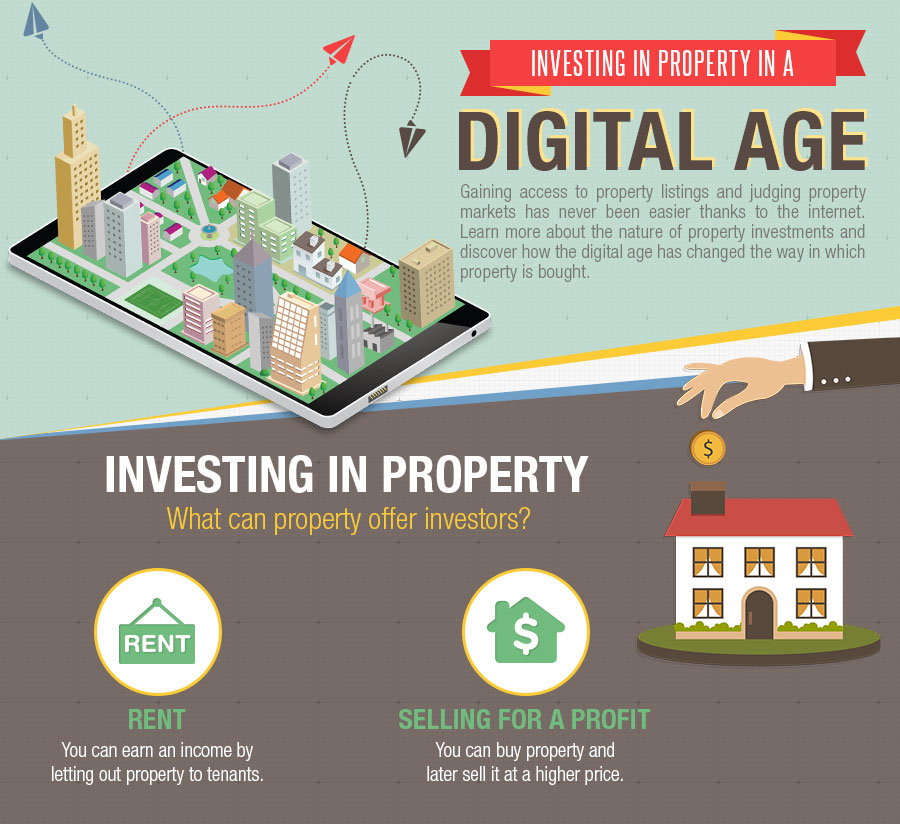Investing in Property in a Digital Age