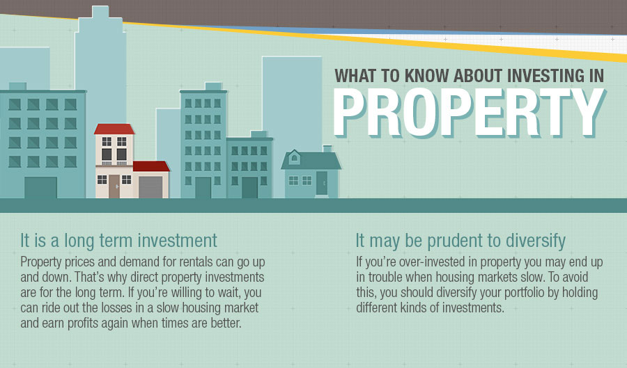 What to know about investing in property?
