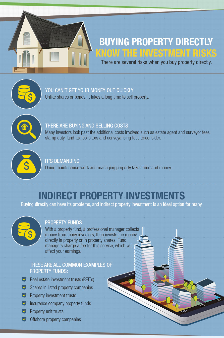 Buying property directly. Know the risks.