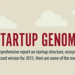 The most comprehensive report on startup structure, ecosystems, and disruptive industry trends has released a second version for 2015. Here are some of the most compelling facts about startups today.