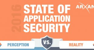 applicationsecurity 310x165 - Mobile Application Security in 2018