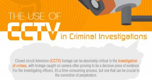 cctv1 310x165 - How CCTV is used for Criminal Investigations