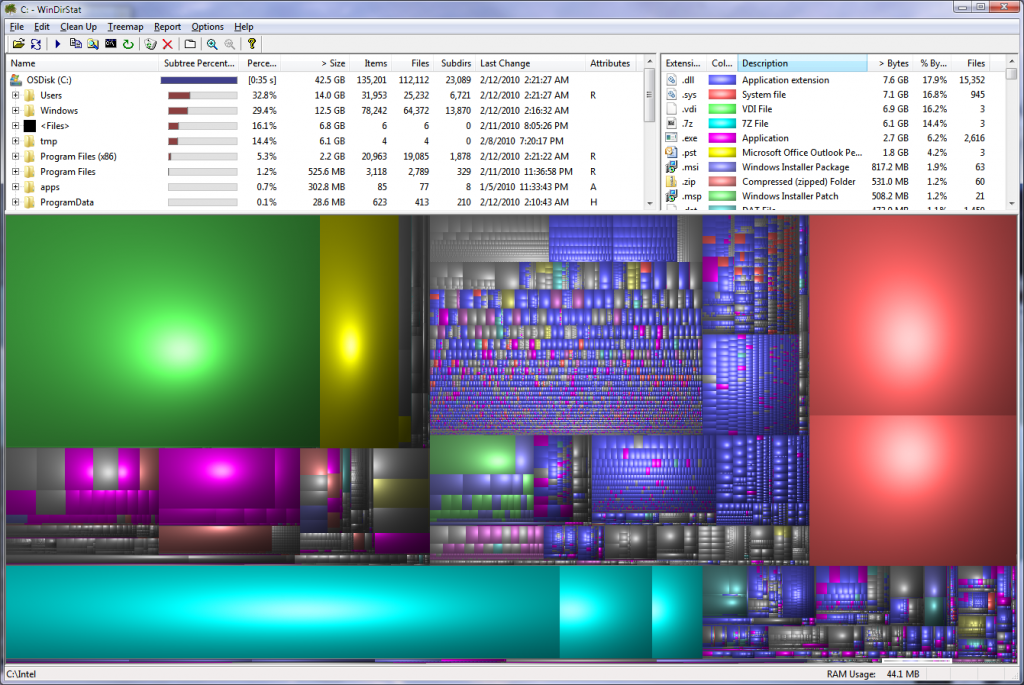 Windirstat 1024x685 - Hard Drive Space Analyzer for Windows, Linux, and Mac OS