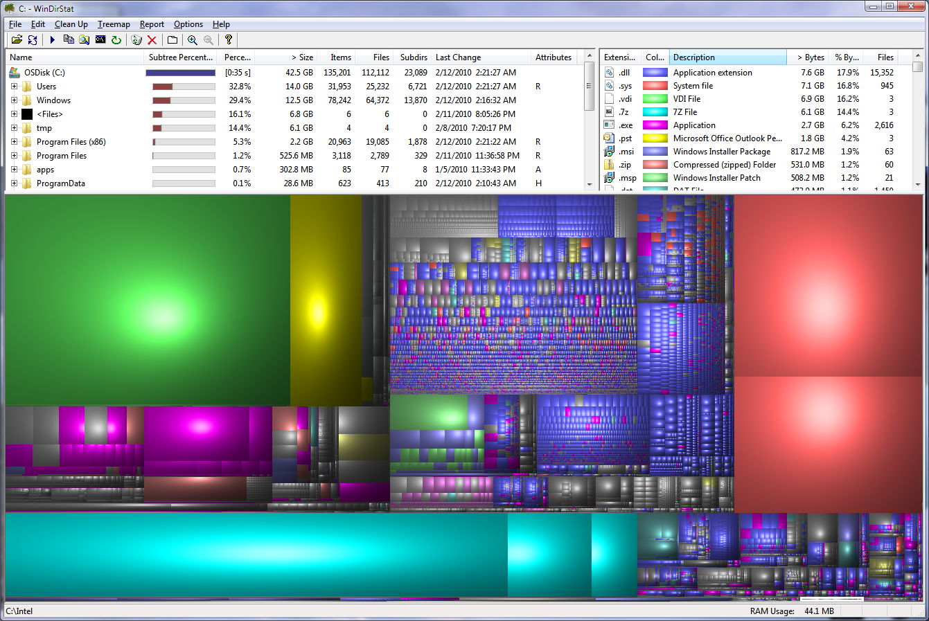 What are the best disk space analyzers?