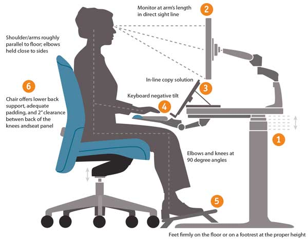 ergonomic seating1 - How Can Ergonomics Boost your Productivity?