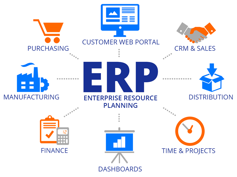 xTuple what is ERP1 - 4 Signs That a Business Is Ready for ERP
