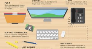 150129165925 desk infographic 2 780x4391 310x165 - Top 5 Accessories for your Computer Desk 2020