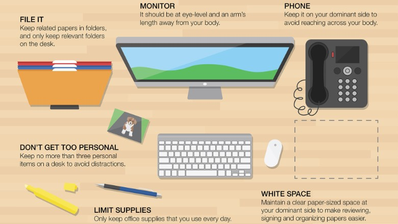 150129165925 desk infographic 2 780x4391 - How To Stay Productive While Working From Home