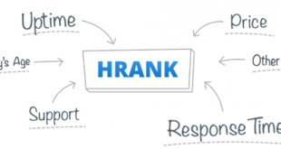hrank e1529176853231 310x165 - HRANK:  Search for the Right Shared Hosting Provider