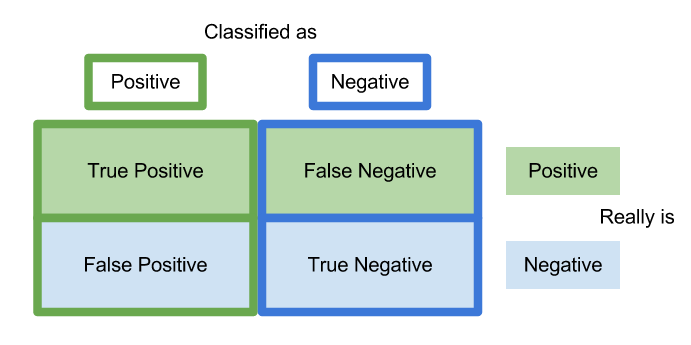 hftkt1 - 5 Standard Errors Developers Make During API Testing