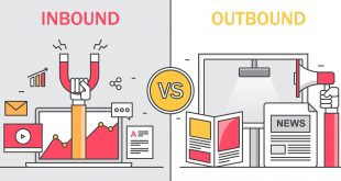 What is inbound marketing 2890x1445 310x165 - What is Inbound Marketing and Why it Matters?