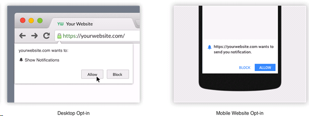 pushnotification - How do Push Notifications Work in Web Applications?