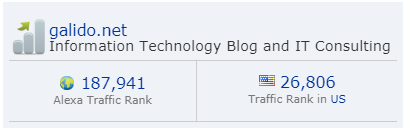 "alexa 8 6 19 - Advertise Here or Submit a Blog Article!  <b>Top Google Search for ""Information Technology Blog"", ""IT Blog"", and ""Best IT Blog""</b>, competing with 1 Billion + results!"