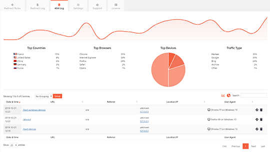 hero screenshot1 - Just by redirecting, you can regain 10% of your site traffic