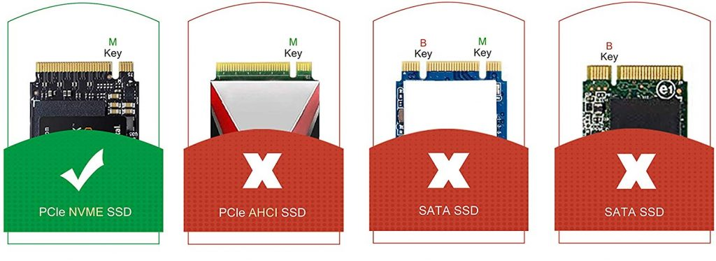 81mfSpApxoL. AC SL1500 1 e1572914186987 1024x373 - Ultimate Guide to Fast NVMe and SSD Drives and Interfaces