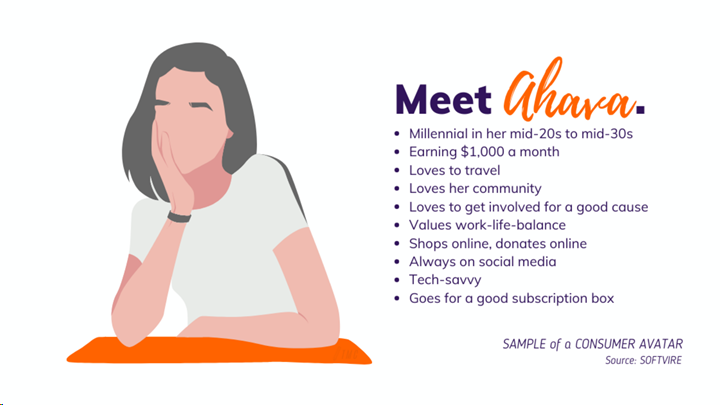 ahara - How to Make an Effective Digital Campaign