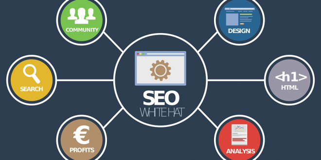 3 Actionable SEO Tips to Gain More Prospects – Information Technology Blog