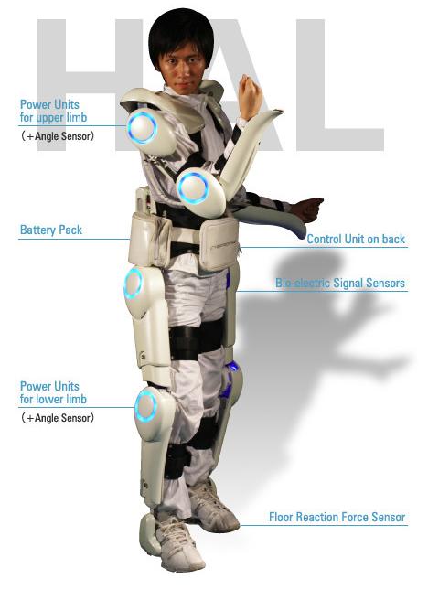 HAL - Wearable Technology