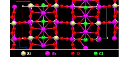 erbium crystal - New Material Promises Faster Chips, Faster Internet, and More