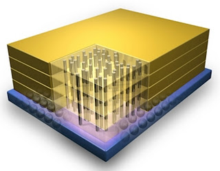 hybrid cube memory - Hybrid Memory cube with 3D memory and 10 times the data speed should be commercially available in 1 year