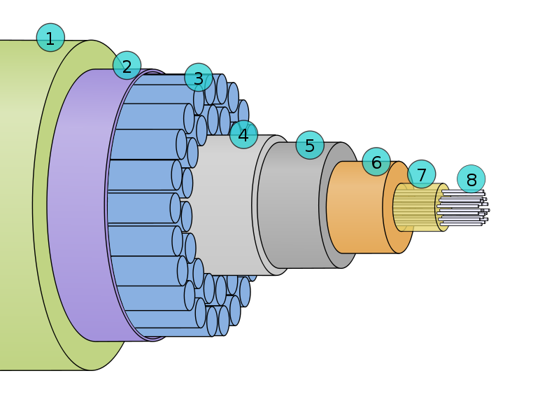 Diagram of submarine cable